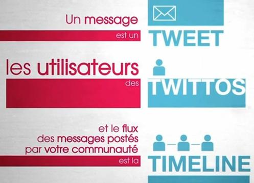 vocabulaire twitter